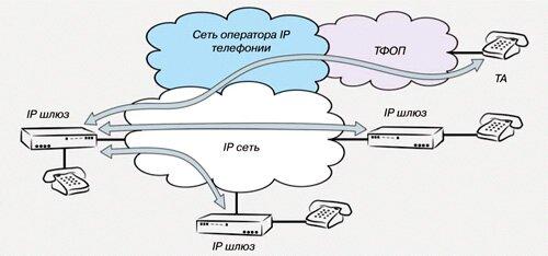 IP_shluz.jpg